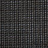 Meterware Schutznetz Netz Gartennetz Vogelschutznetz Laubnetz Vogelabwehrnetz Farbe Schwarz Outdoor Katzennetz Katzen Tiere Nylon Maschenweite 1 x 1 mm, robust, reißfest, belastbar, feinmaschig