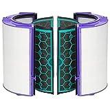 22 x 20 cm Filter Dyson Luftreiniger für die Pure Cool™ Reihe.