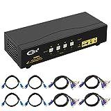 CKL HDMI KVM Switch 4 Port Dual Monitor Extended Display, USB KVM Switch HDMI 4 in 2 Out mit Audio Mikrofon Ausgang und USB 2.0 Hub und PC Monitor Tastatur Maus Switcher 4 K @ 30 MHz CKL-942HUA
