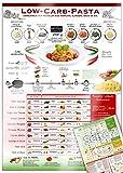 Low-Carb-Pasta: Abnehmen mit Nudeln aus Konjak (Shirataki), Linsen, Soja & Co. (2020) - Rezepte mit Fisch und Fleisch: Schlank mit Nudeln. Endlich ... genießen mit wenig Kohlenhydraten!