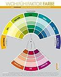 FARBRAD: Wohlfühlfaktor Farbe – Ihr Farbrad für eine harmonische Raumgestaltung