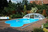 Well Solutions Pool Schwimmbad Überdachung 8,52 m Pool Schiebehalle Abdeckung 8,52 m L 852 x B 470 x H 130 cm Well Solutions