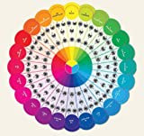 Wolfrom, J: Essential Color Wheel Companion